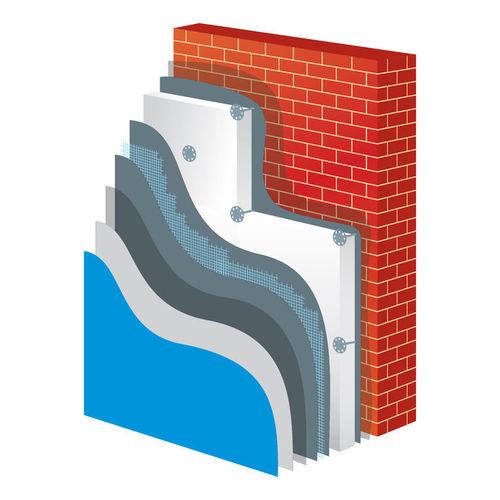 KRAFT Therm Sistem de termoizolatii